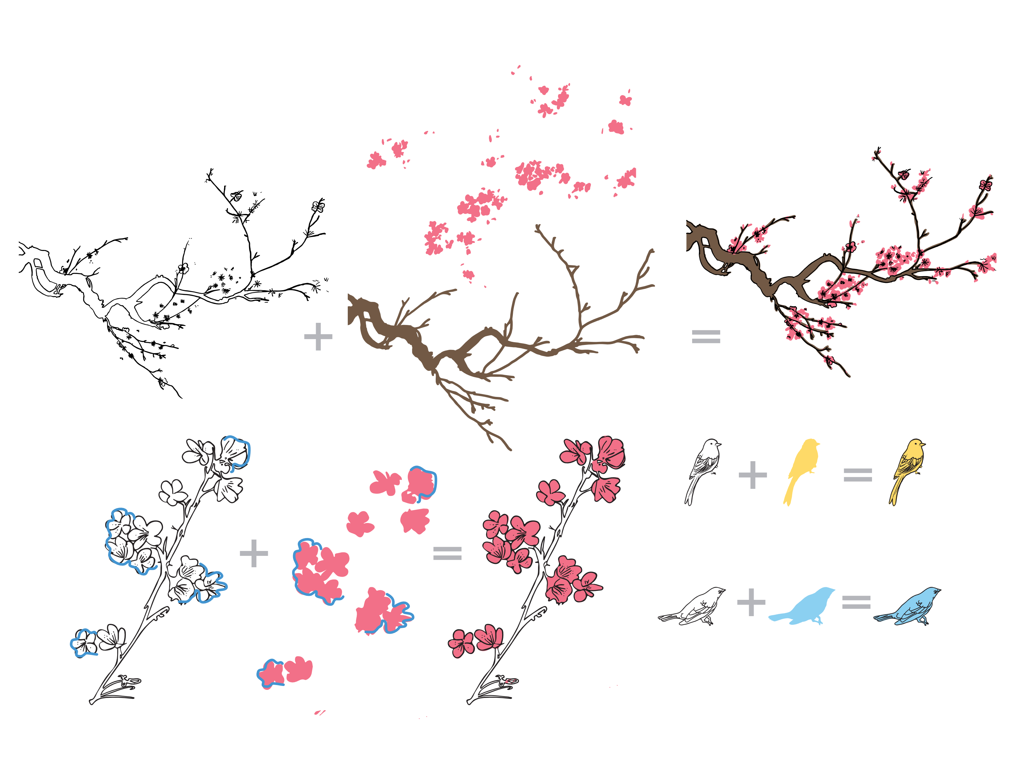 Under The Cherry Blossom Tree Layering Guide
